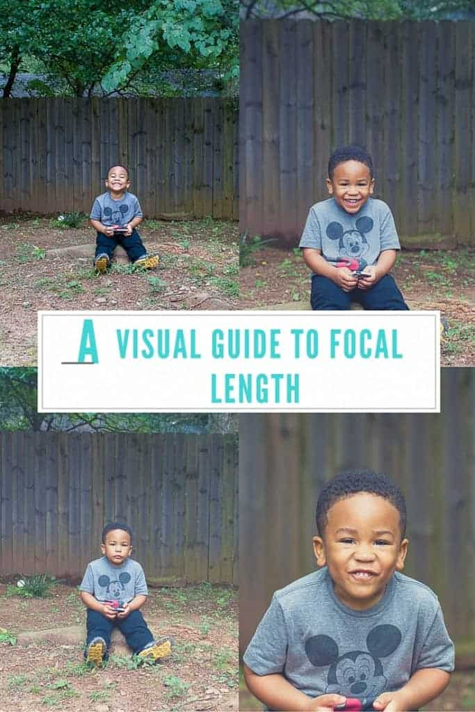 Thinking of purchasing a new lens? here is a visual guide to focal lengths.