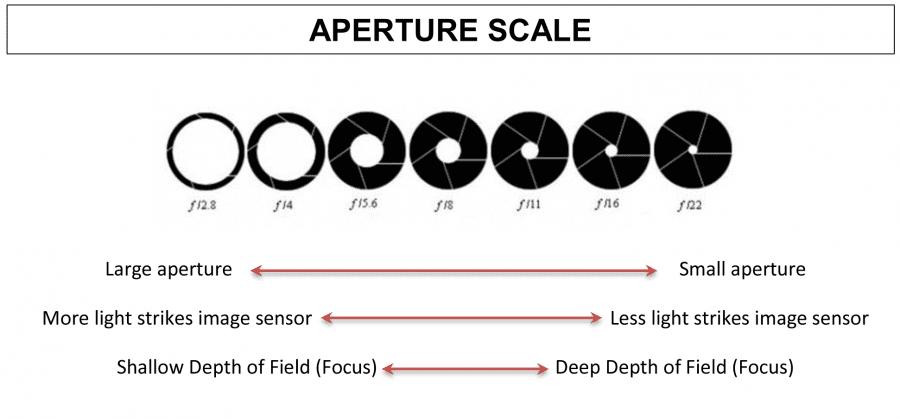 Exposure-Graphics-Aperture-e1370961162995