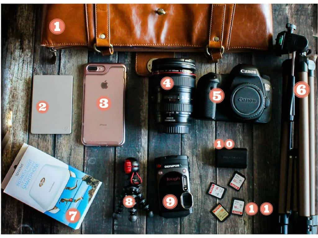 What's in my Camera bag for Travel?