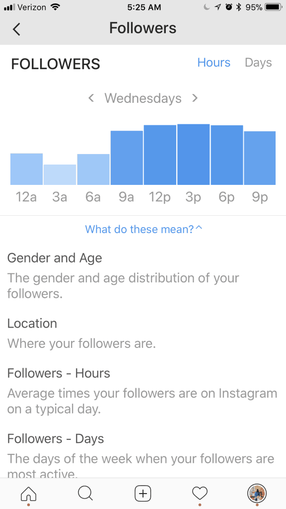 look at your instagram analytics to help you work with the new algorithm changes