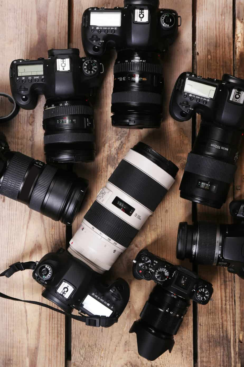 how to find the best cameras for moms